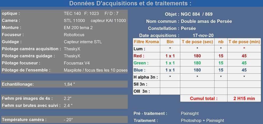 double_amas_tab.jpg